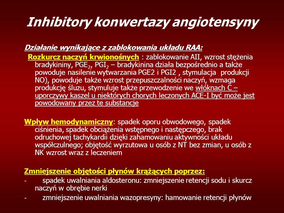Inhibitory konwertazy angiotensyny Działanie wynikające z zablokowania układu RAA: Rozkurcz naczyń krwionośnych : zablokowanie AII, wzrost stężenia bradykininy, PGE 2, PGI 2 – bradykinina działa bezpośrednio a także powoduje nasilenie wytwarzania PGE2 i PGI2, stymulacja produkcji NO), powoduje także wzrost przepuszczalności naczyń, wzmaga produkcję śluzu, stymuluje także przewodzenie we włóknach C – uporczywy kaszel u niektórych chorych leczonych ACE-I być może jest powodowany przez te substancje Wpływ hemodynamiczny: spadek oporu obwodowego, spadek ciśnienia, spadek obciążenia wstępnego i następczego, brak odruchowej tachykardii dzięki zahamowaniu aktywności układu współczulnego; objętość wyrzutowa u osób z NT bez zmian, u osób z NK wzrost wraz z leczeniem Zmniejszenie objętości płynów krążących poprzez: - spadek uwalniania aldosteronu: zmniejszenie retencji sodu i skurcz naczyń w obrębie nerki - zmniejszenie uwalniania wazopresyny: hamowanie retencji płynów