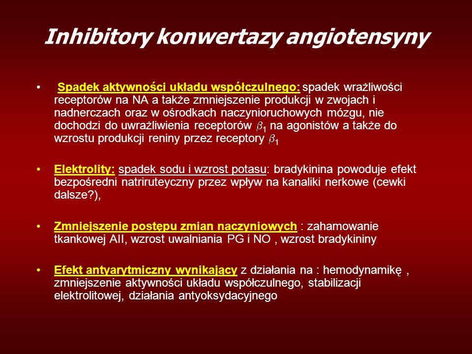 Inhibitory konwertazy angiotensyny Spadek aktywności układu współczulnego: spadek wrażliwości receptorów na NA a także zmniejszenie produkcji w zwojach i nadnerczach oraz w ośrodkach naczynioruchowych mózgu, nie dochodzi do uwrażliwienia receptorów  1 na agonistów a także do wzrostu produkcji reniny przez receptory  1 Elektrolity: spadek sodu i wzrost potasu: bradykinina powoduje efekt bezpośredni natriruteyczny przez wpływ na kanaliki nerkowe (cewki dalsze?), Zmniejszenie postępu zmian naczyniowych : zahamowanie tkankowej AII, wzrost uwalniania PG i NO, wzrost bradykininy Efekt antyarytmiczny wynikający z działania na : hemodynamikę, zmniejszenie aktywności układu współczulnego, stabilizacji elektrolitowej, działania antyoksydacyjnego