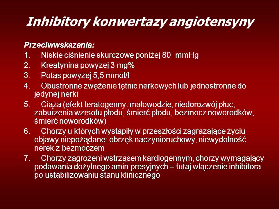Inhibitory konwertazy angiotensyny Przeciwwskazania: 1. Niskie ciśnienie skurczowe poniżej 80 mmHg 2. Kreatynina powyżej 3 mg% 3. Potas powyżej 5,5 mm