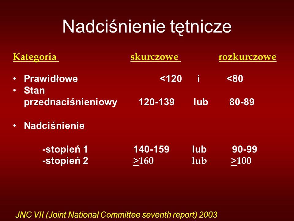 Nadciśnienie tętnicze Kategoria skurczowe rozkurczowe Prawidłowe <120 i <80 Stan przednaciśnieniowy 120-139 lub 80-89 Nadciśnienie -stopień 1 140-159 lub 90-99 -stopień 2 >160 lub >100 JNC VII (Joint National Committee seventh report) 2003
