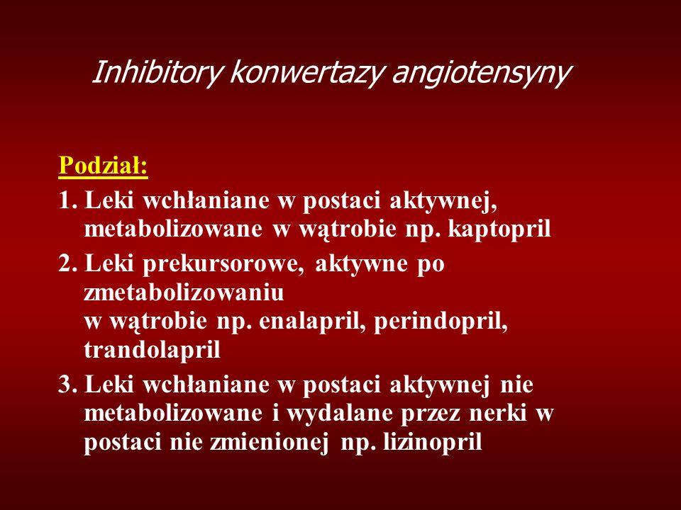 Inhibitory konwertazy angiotensyny Podział: 1. Leki wchłaniane w postaci aktywnej, metabolizowane w wątrobie np. kaptopril 2. Leki prekursorowe, aktyw
