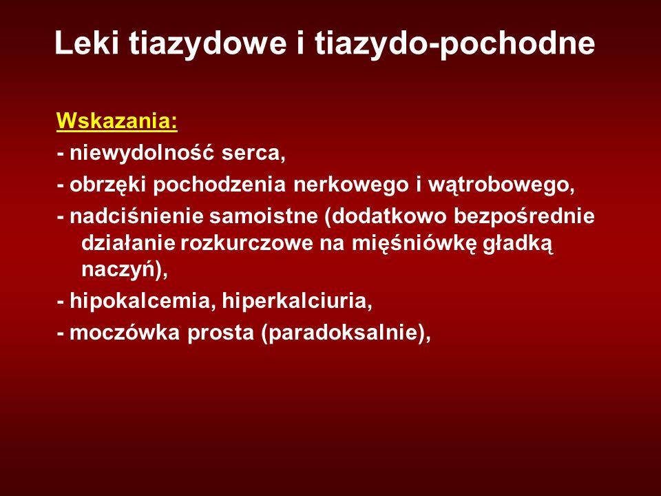 Leki tiazydowe i tiazydo-pochodne Wskazania: - niewydolność serca, - obrzęki pochodzenia nerkowego i wątrobowego, - nadciśnienie samoistne (dodatkowo bezpośrednie działanie rozkurczowe na mięśniówkę gładką naczyń), - hipokalcemia, hiperkalciuria, - moczówka prosta (paradoksalnie),