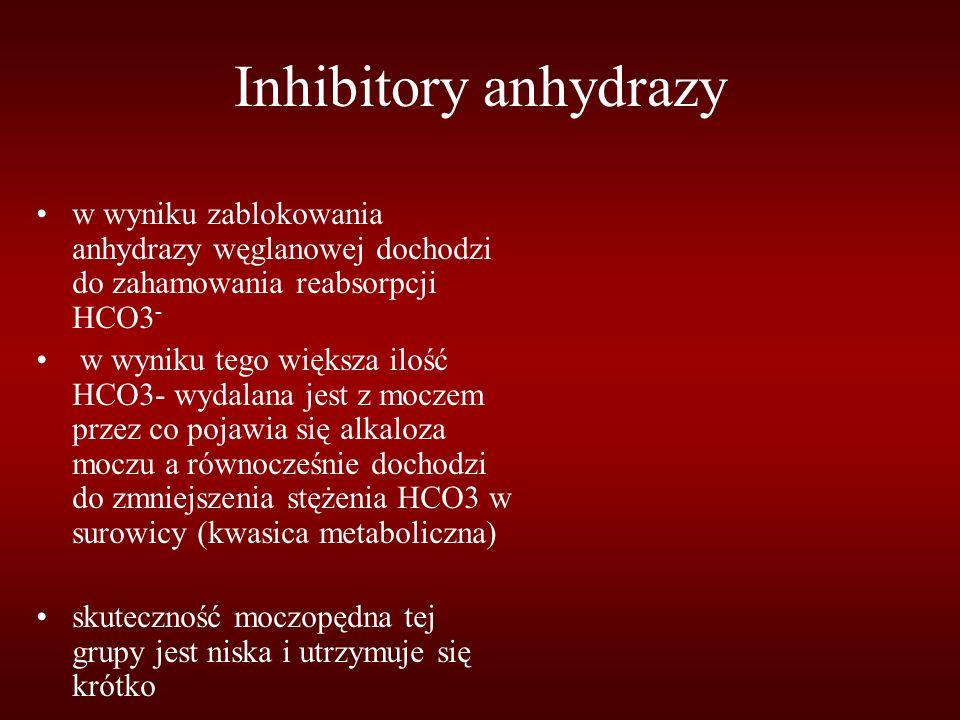Inhibitory anhydrazy w wyniku zablokowania anhydrazy węglanowej dochodzi do zahamowania reabsorpcji HCO3 - w wyniku tego większa ilość HCO3- wydalana