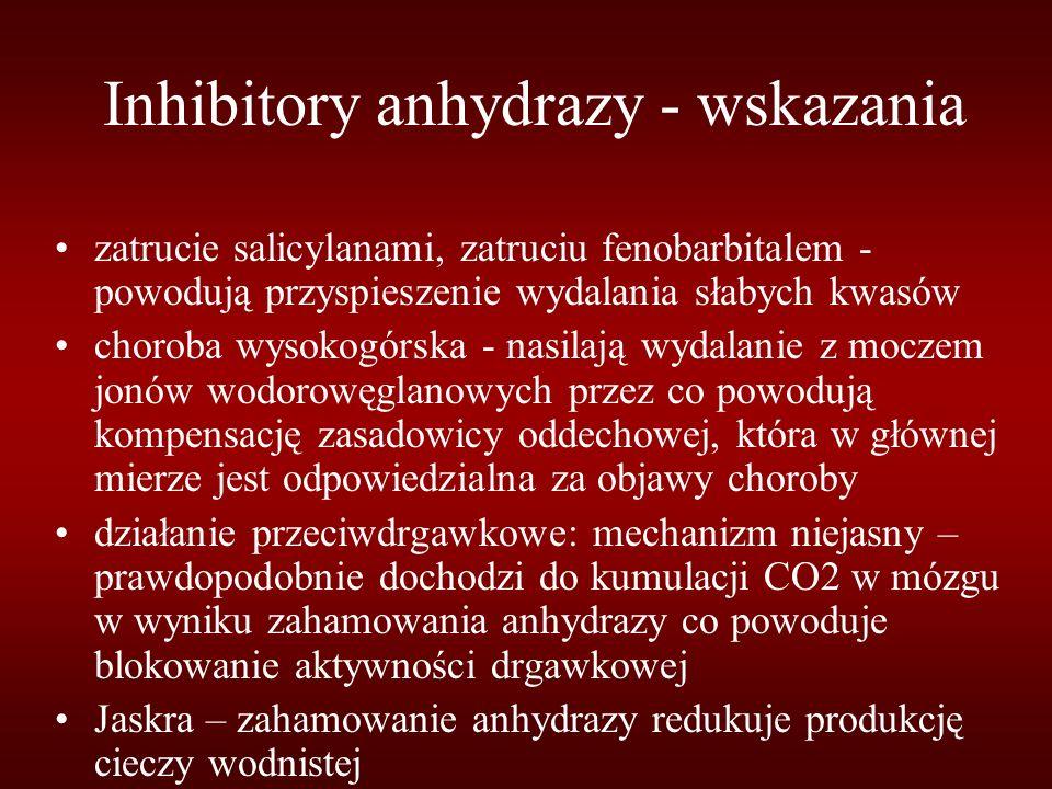 Inhibitory anhydrazy - wskazania zatrucie salicylanami, zatruciu fenobarbitalem - powodują przyspieszenie wydalania słabych kwasów choroba wysokogórsk