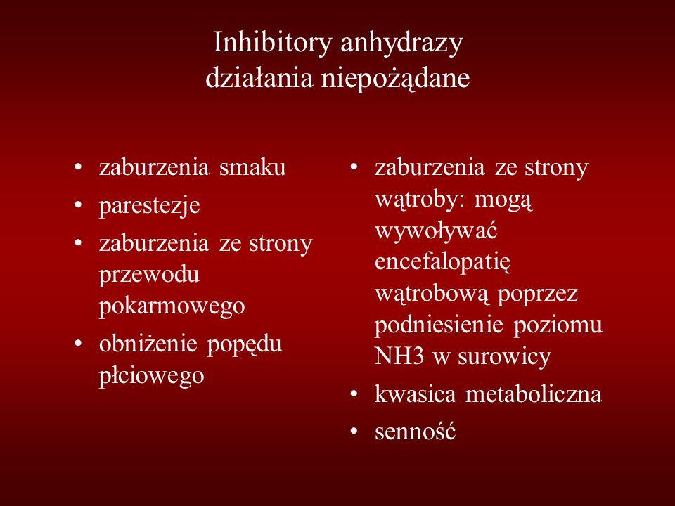 Inhibitory anhydrazy działania niepożądane zaburzenia smaku parestezje zaburzenia ze strony przewodu pokarmowego obniżenie popędu płciowego zaburzenia ze strony wątroby: mogą wywoływać encefalopatię wątrobową poprzez podniesienie poziomu NH3 w surowicy kwasica metaboliczna senność