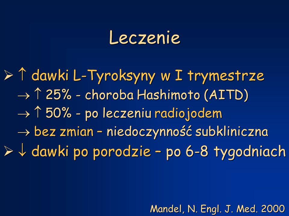 Leczenie   dawki L-Tyroksyny w I trymestrze   25% - choroba Hashimoto (AITD)   50% - po leczeniu radiojodem  bez zmian – niedoczynność subkliniczna   dawki po porodzie – po 6-8 tygodniach Mandel, N.