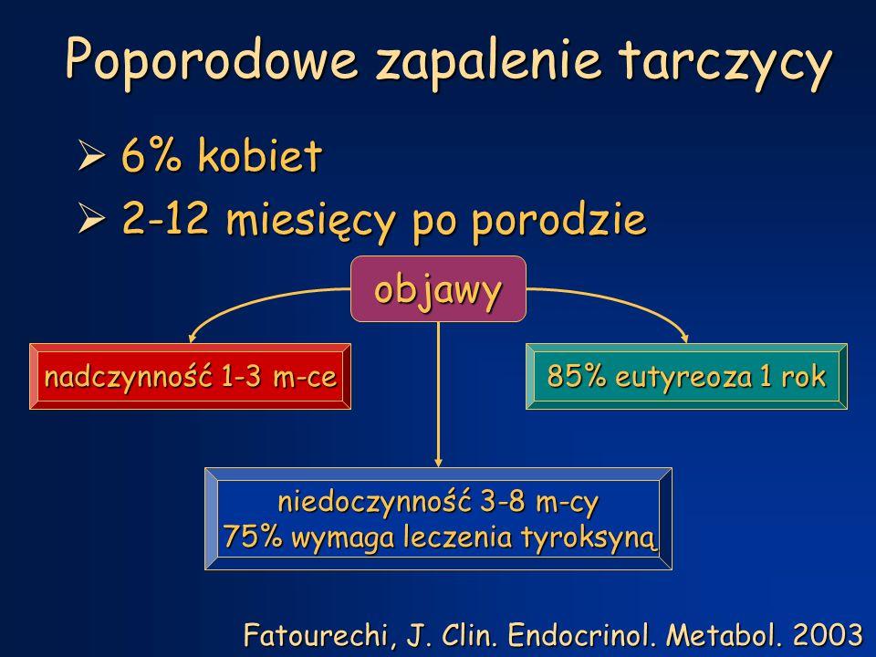 Poporodowe zapalenie tarczycy  6% kobiet  2-12 miesięcy po porodzie objawy nadczynność 1-3 m-ce niedoczynność 3-8 m-cy 75% wymaga leczenia tyroksyną 85% eutyreoza 1 rok Fatourechi, J.