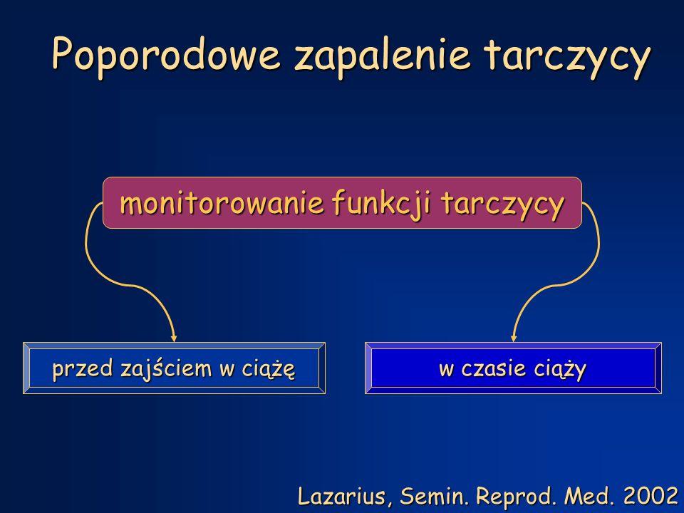 Poporodowe zapalenie tarczycy monitorowanie funkcji tarczycy przed zajściem w ciążę w czasie ciąży Lazarius, Semin.