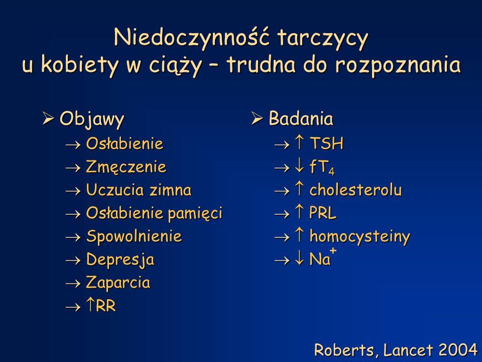 Niedoczynność tarczycy w ciąży - przyczyny  Leczenie nadczynności tarczycy  J 131  Strumectomia  Choroby autoimmunologiczne (AITD)  Leki  Amiodaron  Lit Muller, Endocrinol.