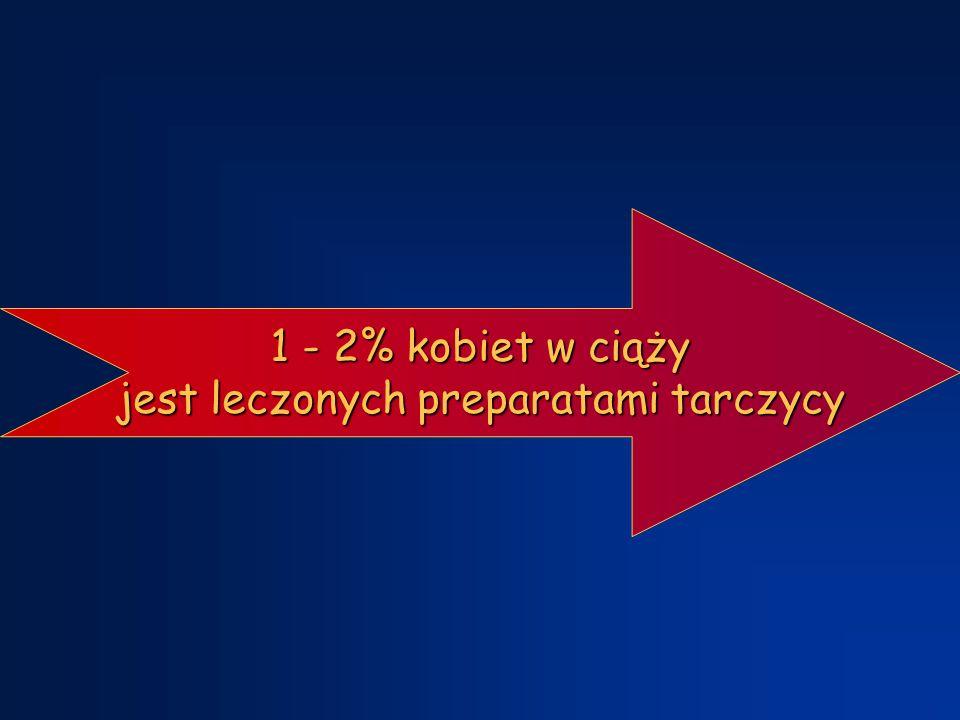 Rodzaje tyreostatyków Pochodne tioimidazolu Pochodne tiouracylu Carbimazol Tiamazol  Metizol  Favistan  Thyrozol Propylotiouracyl  Propycil Methylotiouracyl