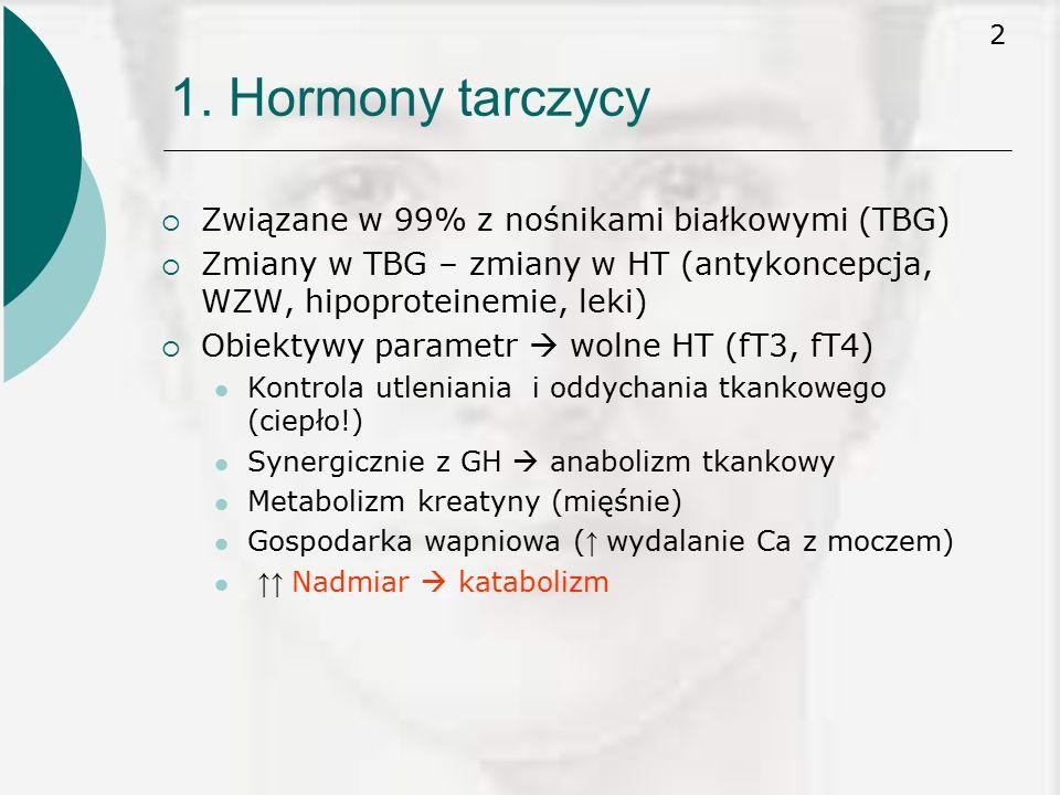 2 1. Hormony tarczycy  Związane w 99% z nośnikami białkowymi (TBG)  Zmiany w TBG – zmiany w HT (antykoncepcja, WZW, hipoproteinemie, leki)  Obiekty