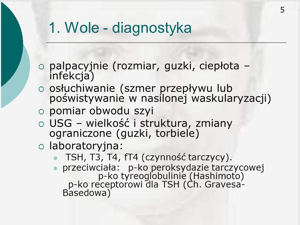 5 1. Wole - diagnostyka  palpacyjnie (rozmiar, guzki, ciepłota – infekcja)  osłuchiwanie (szmer przepływu lub poświstywanie w nasilonej waskularyzac