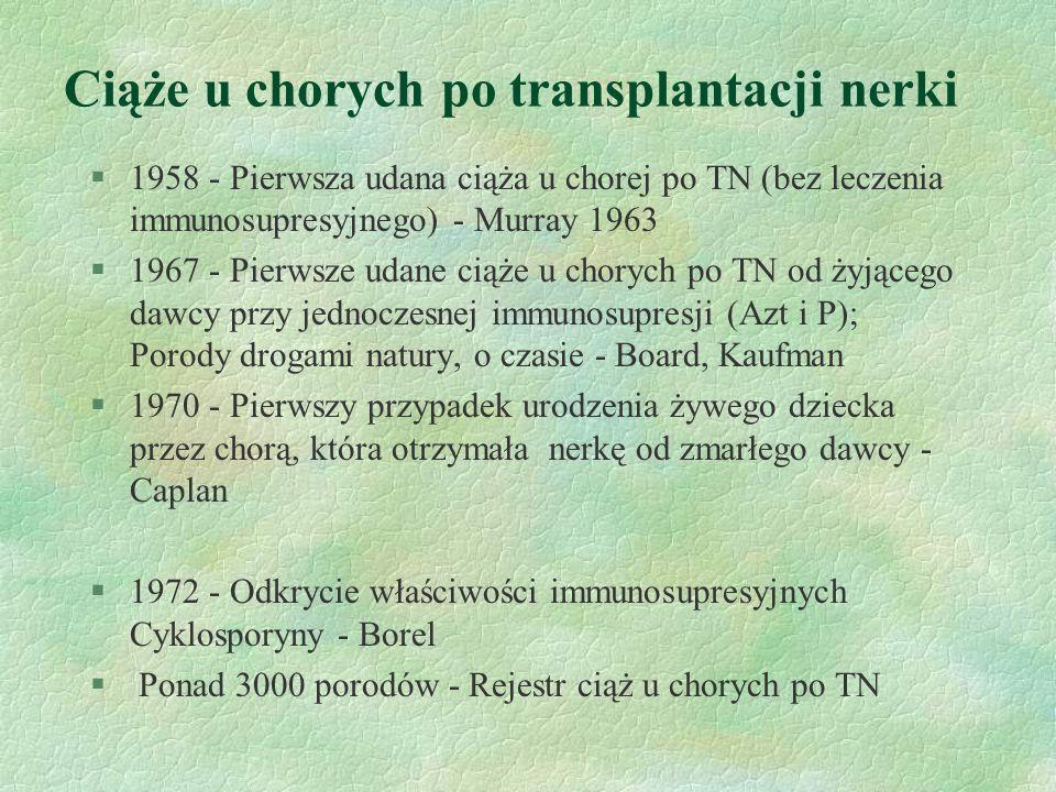 Ciąże u chorych po transplantacji nerki §1958 - Pierwsza udana ciąża u chorej po TN (bez leczenia immunosupresyjnego) - Murray 1963 §1967 - Pierwsze udane ciąże u chorych po TN od żyjącego dawcy przy jednoczesnej immunosupresji (Azt i P); Porody drogami natury, o czasie - Board, Kaufman §1970 - Pierwszy przypadek urodzenia żywego dziecka przez chorą, która otrzymała nerkę od zmarłego dawcy - Caplan §1972 - Odkrycie właściwości immunosupresyjnych Cyklosporyny - Borel § Ponad 3000 porodów - Rejestr ciąż u chorych po TN