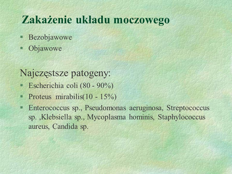 Zakażenie układu moczowego §Bezobjawowe §Objawowe Najczęstsze patogeny: §Escherichia coli (80 - 90%) §Proteus mirabilis(10 - 15%) §Enterococcus sp., Pseudomonas aeruginosa, Streptococcus sp.,Klebsiella sp., Mycoplasma hominis, Staphylococcus aureus, Candida sp.