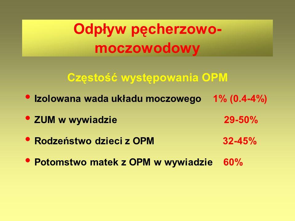 Częstość występowania OPM Izolowana wada układu moczowego 1% (0.4-4%) ZUM w wywiadzie 29-50% Rodzeństwo dzieci z OPM 32-45% Potomstwo matek z OPM w wy