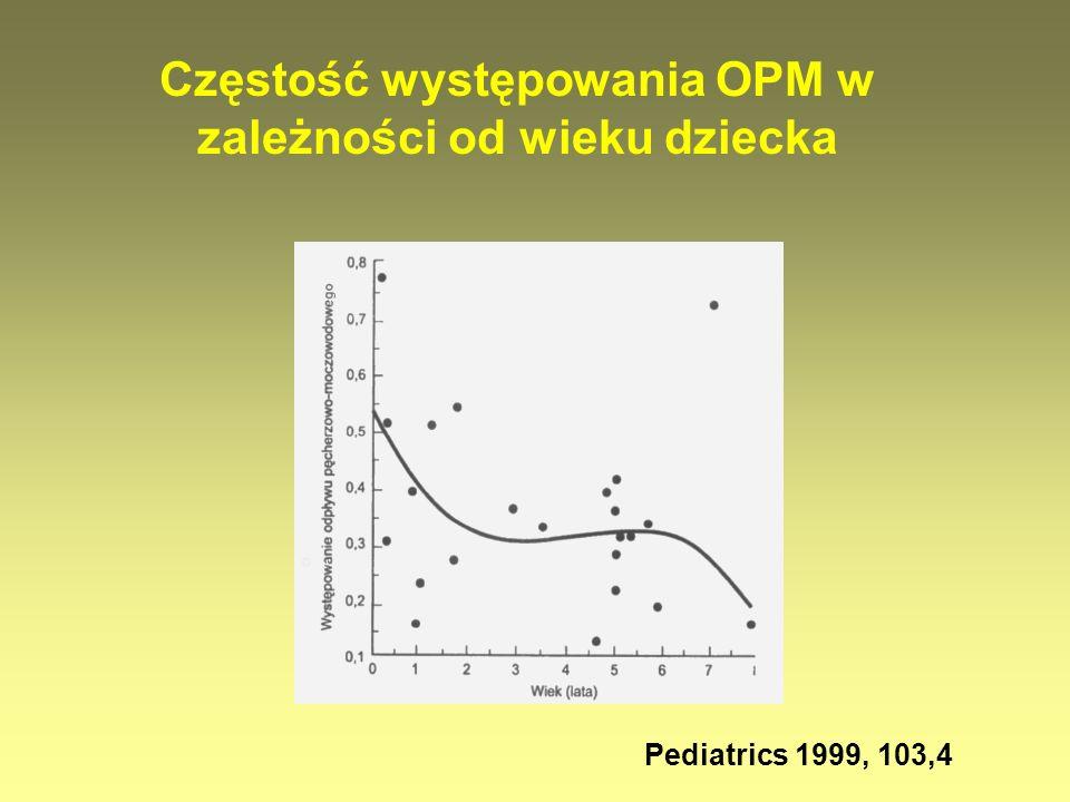 Pediatrics 1999, 103,4 Częstość występowania OPM w zależności od wieku dziecka