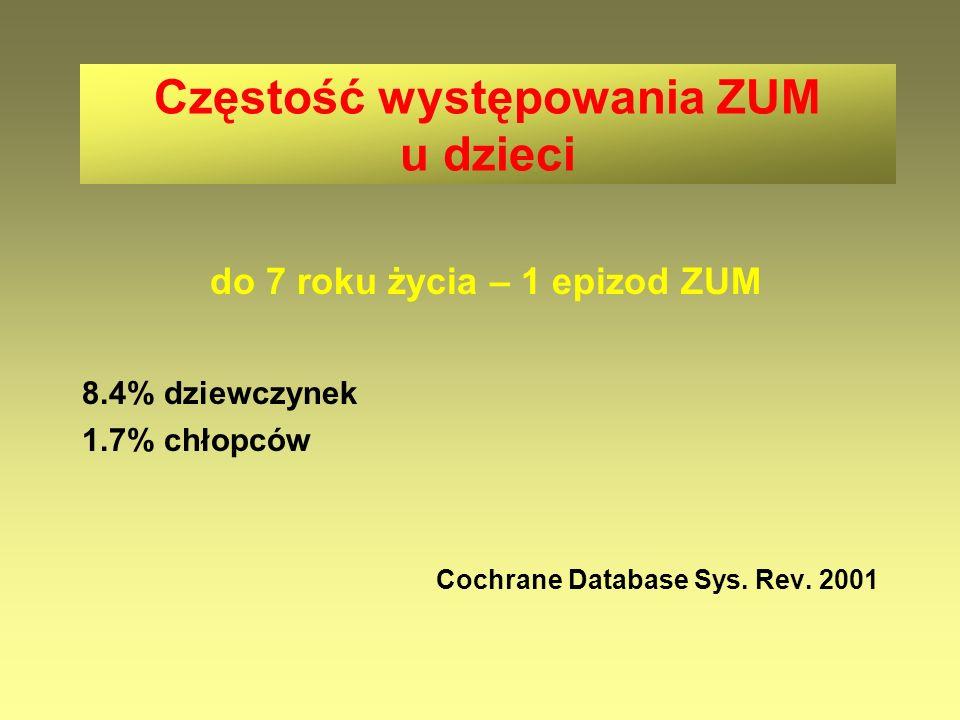 do 7 roku życia – 1 epizod ZUM 8.4% dziewczynek 1.7% chłopców Cochrane Database Sys. Rev. 2001 Częstość występowania ZUM u dzieci