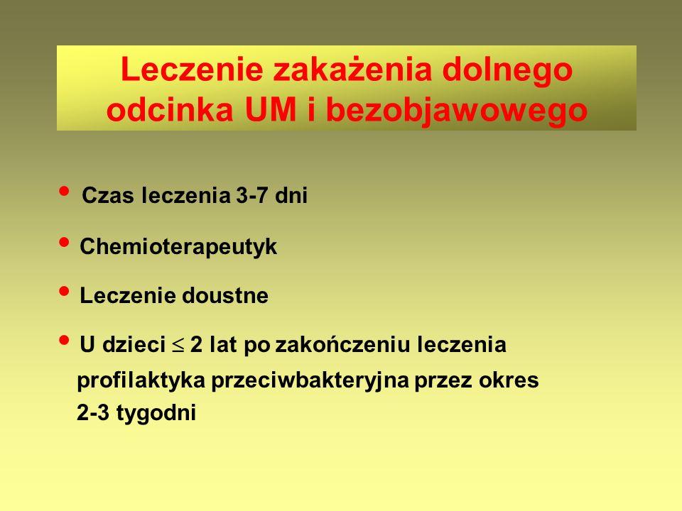 Leczenie zakażenia dolnego odcinka UM i bezobjawowego Czas leczenia 3-7 dni Chemioterapeutyk Leczenie doustne U dzieci  2 lat  po zakończeniu leczen