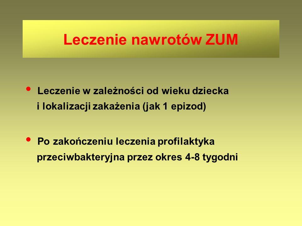Leczenie nawrotów ZUM Leczenie w zależności od wieku dziecka i lokalizacji zakażenia (jak 1 epizod) Po zakończeniu leczenia profilaktyka przeciwbakter