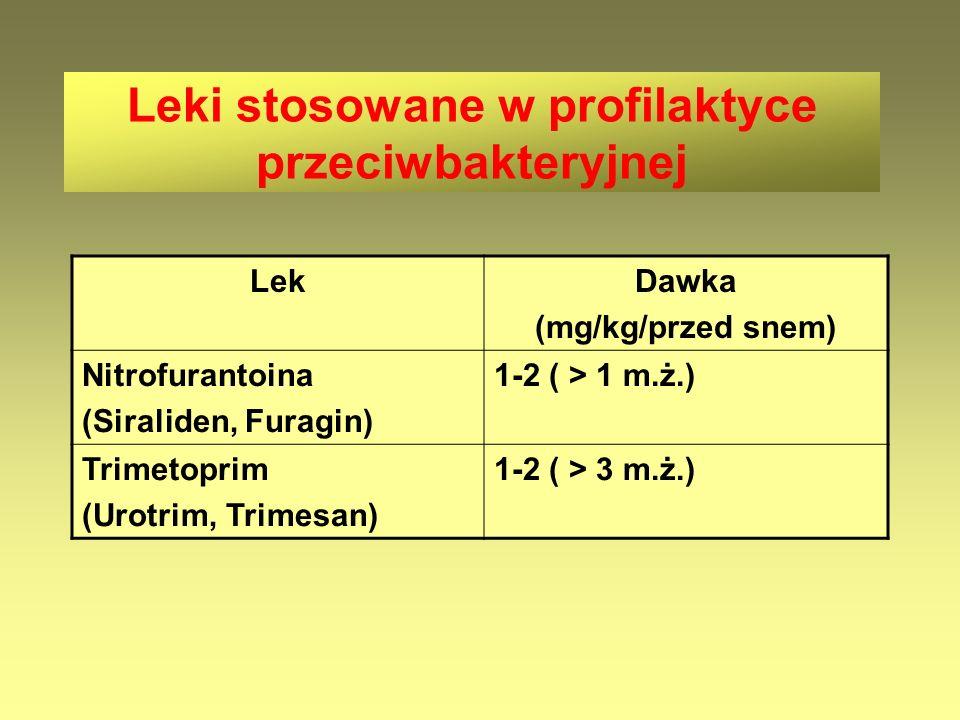 Leki stosowane w profilaktyce przeciwbakteryjnej LekDawka (mg/kg/przed snem) Nitrofurantoina (Siraliden, Furagin) 1-2 ( > 1 m.ż.) Trimetoprim (Urotrim