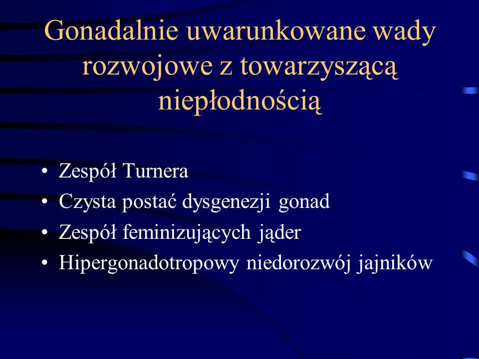 Przyczyny niepłodności kobiecej Gonadalnie uwarunkowane wady rozwojowe Wady rozwojowe narządów płciowych Zmiany zapalne i pozapalne Niepłodność psychi
