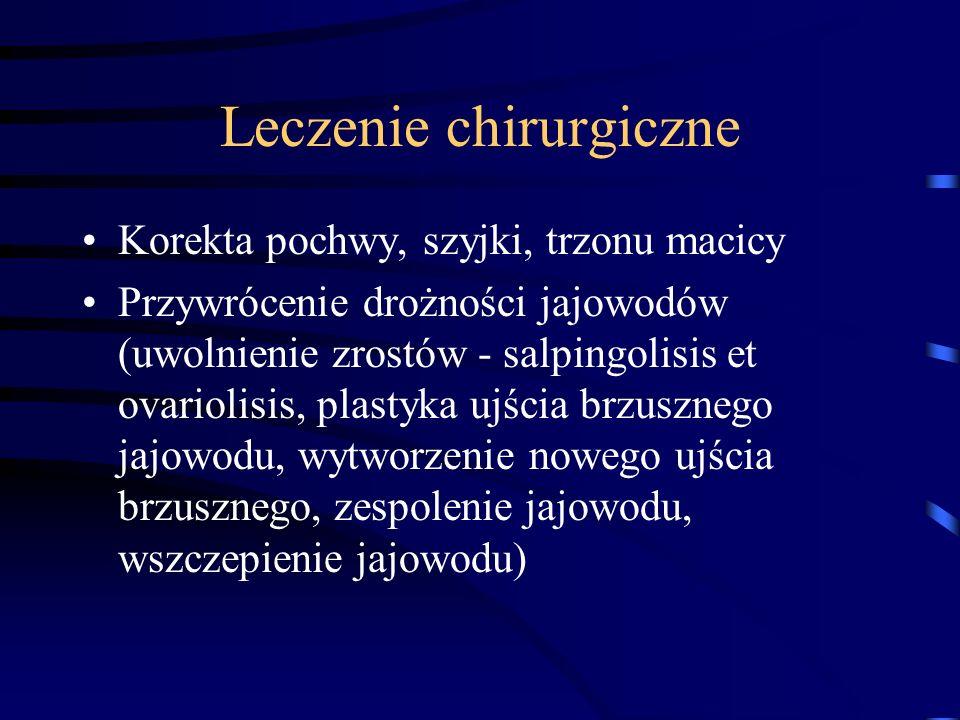 Leczenie niepłodności Hormonalne (przy braku owulacji) HSG i persuflacja (drobne zmiany) Chirurgiczne Unasiennienie sztuczne (inseminatio artificialis