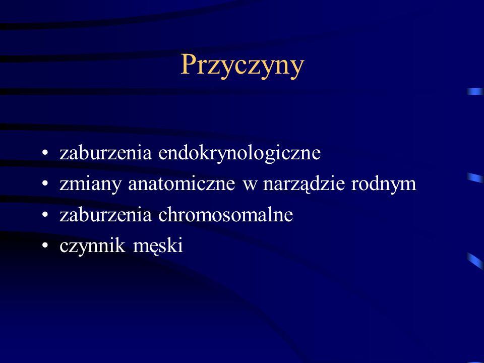 Przyczyny zaburzenia endokrynologiczne zmiany anatomiczne w narządzie rodnym zaburzenia chromosomalne czynnik męski