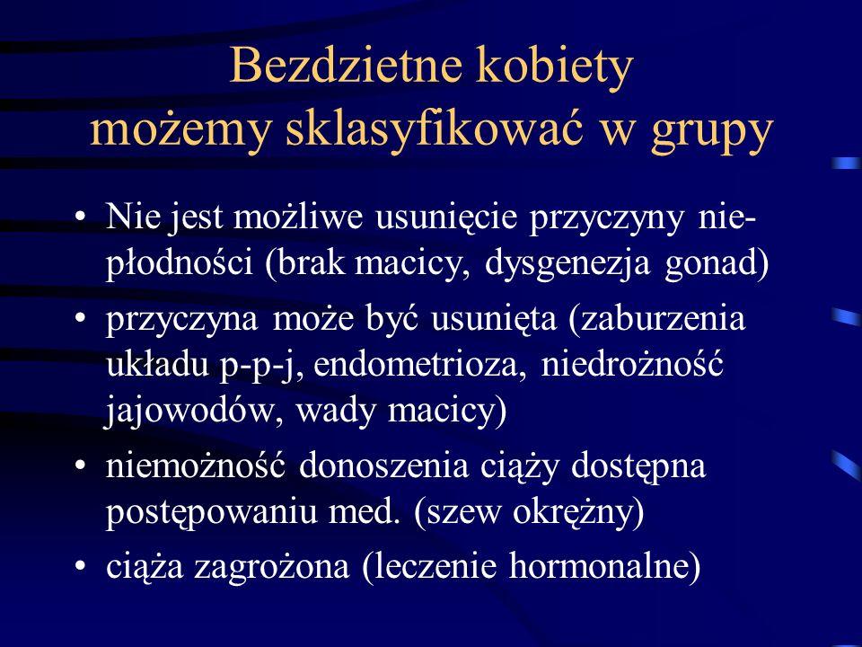 Bezdzietne kobiety możemy sklasyfikować w grupy Nie jest możliwe usunięcie przyczyny nie- płodności (brak macicy, dysgenezja gonad) przyczyna może być usunięta (zaburzenia układu p-p-j, endometrioza, niedrożność jajowodów, wady macicy) niemożność donoszenia ciąży dostępna postępowaniu med.