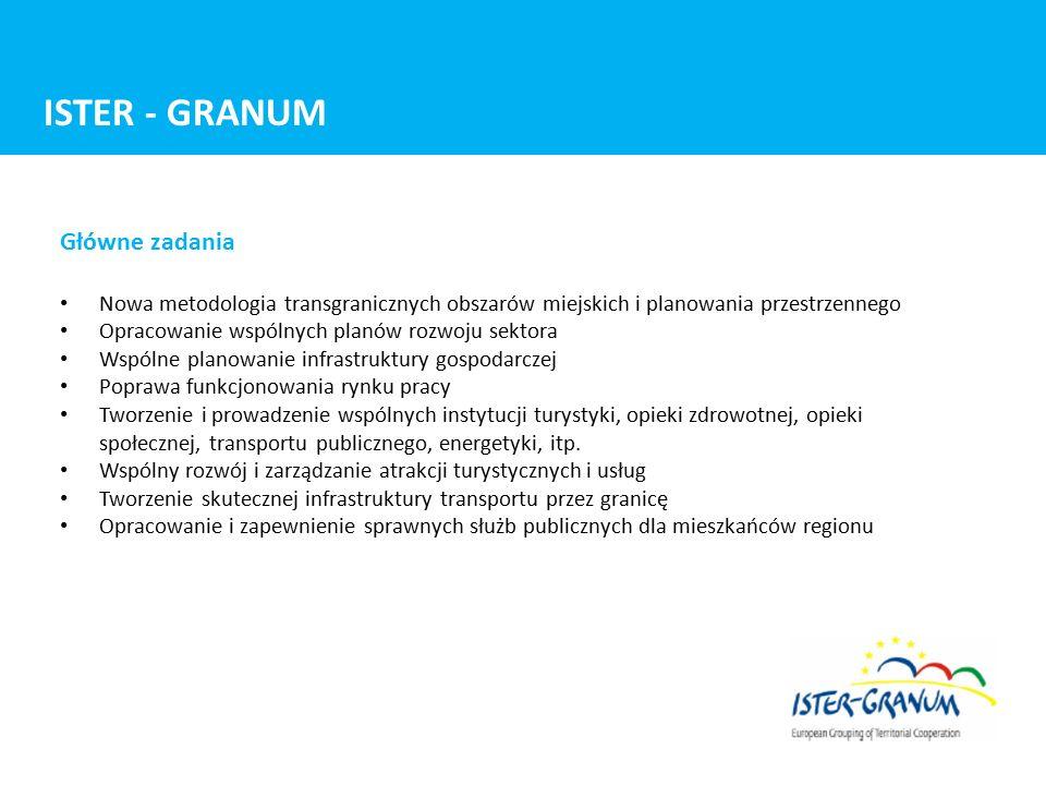 ISTER - GRANUM Główne zadania Nowa metodologia transgranicznych obszarów miejskich i planowania przestrzennego Opracowanie wspólnych planów rozwoju sektora Wspólne planowanie infrastruktury gospodarczej Poprawa funkcjonowania rynku pracy Tworzenie i prowadzenie wspólnych instytucji turystyki, opieki zdrowotnej, opieki społecznej, transportu publicznego, energetyki, itp.
