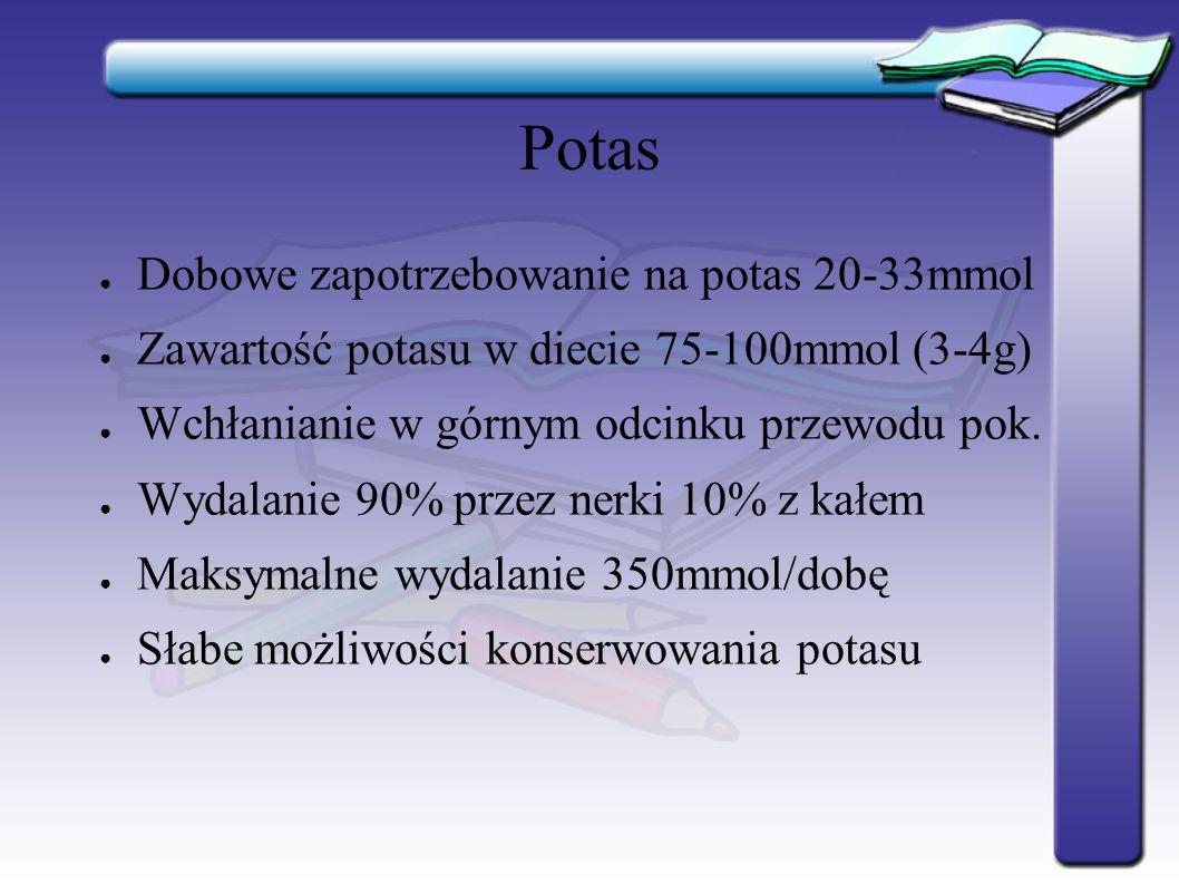 Potas-wydalanie ● Wydalanie potasu pobudza: aldosteron, deoksykortykosteron, kortyzol ● Jedyny znany czynnik hamujący – antagoniści aldosteronu: amylorid, triamteren, spironolakton