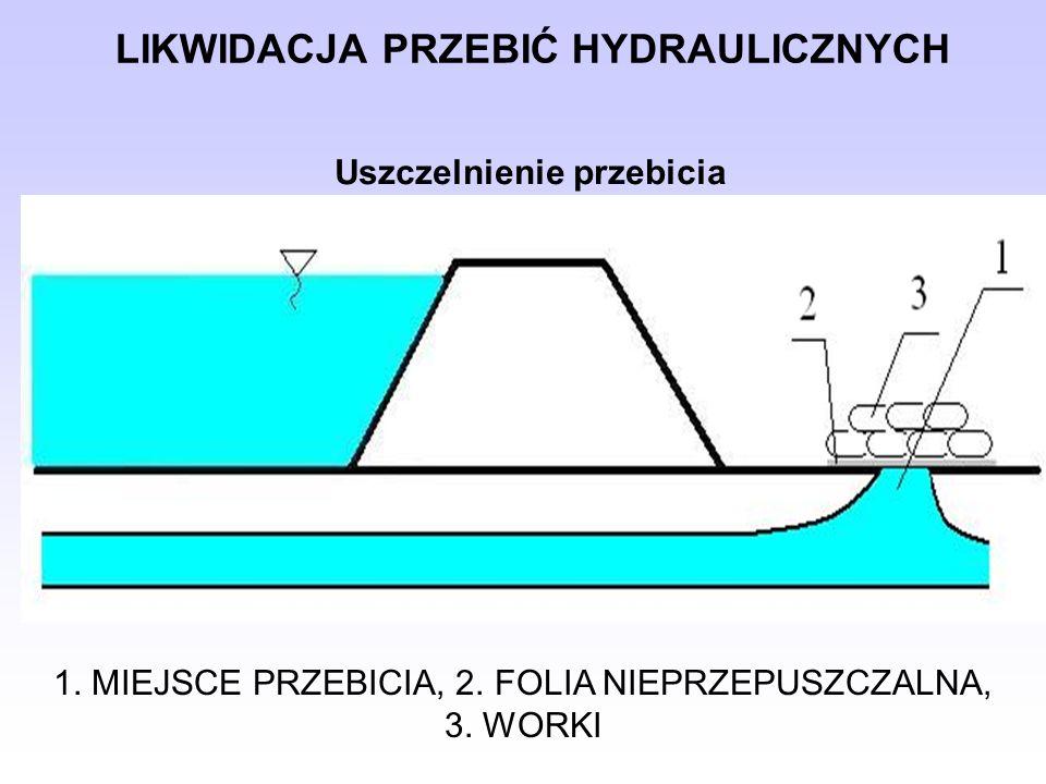 LIKWIDACJA PRZEBIĆ HYDRAULICZNYCH 1.MIEJSCE PRZEBICIA, 2.