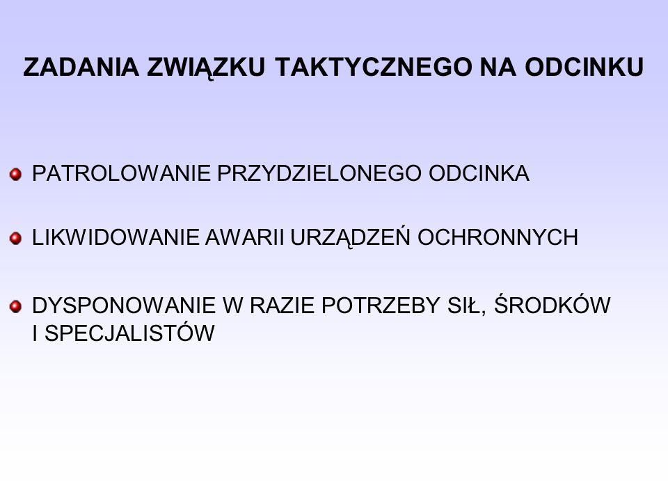 PODWYŻSZANIE WAŁÓW 1.FOLIA, 2.WORKI Z PIASKIEM, 3.