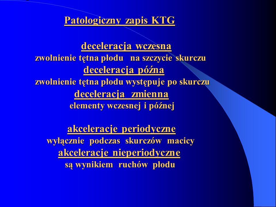 Patologiczny zapis KTG deceleracja wczesna zwolnienie tętna płodu na szczycie skurczu deceleracja późna zwolnienie tętna płodu występuje po skurczu de