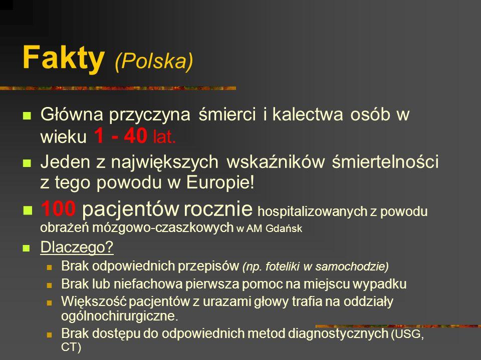 Fakty (Polska) Główna przyczyna śmierci i kalectwa osób w wieku 1 - 40 lat. Jeden z największych wskaźników śmiertelności z tego powodu w Europie! 100
