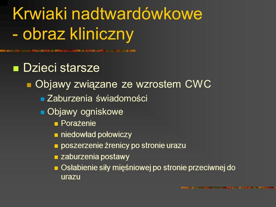 Krwiaki nadtwardówkowe - obraz kliniczny Dzieci starsze Objawy związane ze wzrostem CWC Zaburzenia świadomości Objawy ogniskowe Porażenie niedowład po
