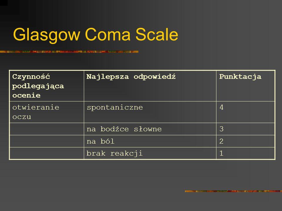 Glasgow Coma Scale Czynność podlegająca ocenie Najlepsza odpowiedźPunktacja otwieranie oczu spontaniczne4 na bodźce słowne3 na ból2 brak reakcji1