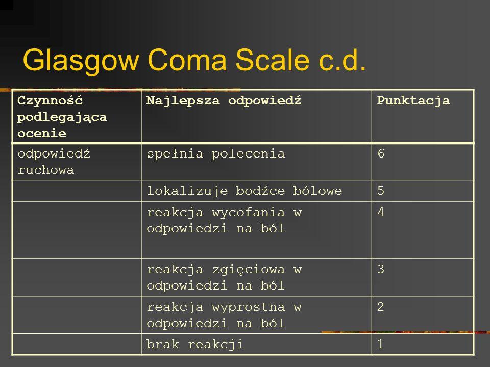 Glasgow Coma Scale c.d. Czynność podlegająca ocenie Najlepsza odpowiedźPunktacja odpowiedź ruchowa spełnia polecenia6 lokalizuje bodźce bólowe5 reakcj