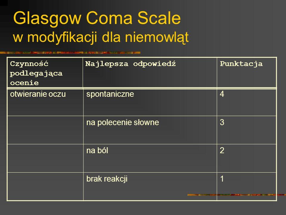 Glasgow Coma Scale w modyfikacji dla niemowląt Czynność podlegająca ocenie Najlepsza odpowiedźPunktacja otwieranie oczuspontaniczne4 na polecenie słow
