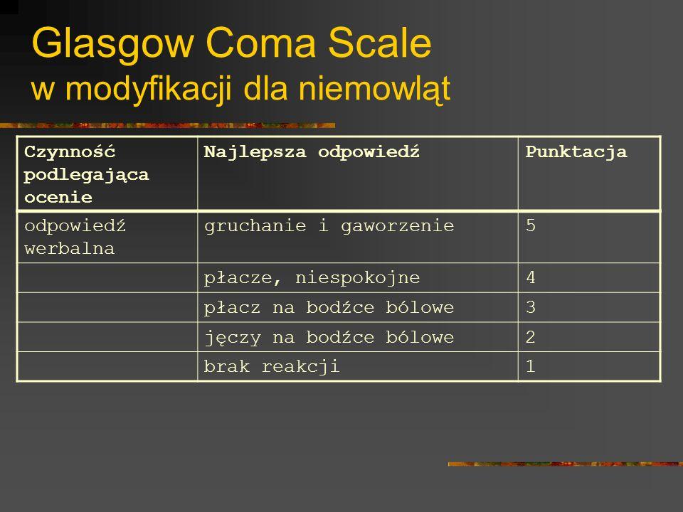 Glasgow Coma Scale w modyfikacji dla niemowląt Czynność podlegająca ocenie Najlepsza odpowiedźPunktacja odpowiedź werbalna gruchanie i gaworzenie5 pła