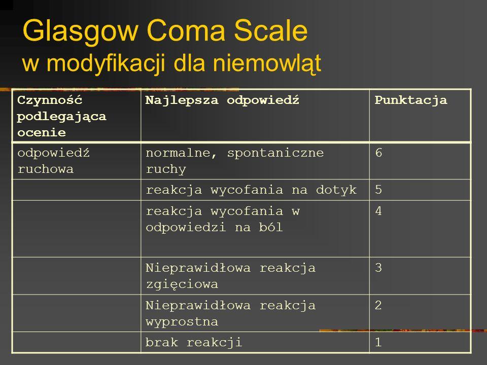 Glasgow Coma Scale w modyfikacji dla niemowląt Czynność podlegająca ocenie Najlepsza odpowiedźPunktacja odpowiedź ruchowa normalne, spontaniczne ruchy