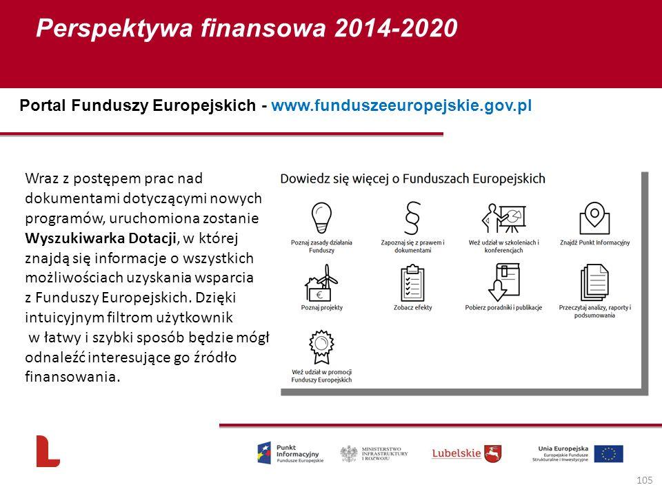 Perspektywa finansowa 2014-2020 105 Portal Funduszy Europejskich - www.funduszeeuropejskie.gov.pl Wraz z postępem prac nad dokumentami dotyczącymi nowych programów, uruchomiona zostanie Wyszukiwarka Dotacji, w której znajdą się informacje o wszystkich możliwościach uzyskania wsparcia z Funduszy Europejskich.