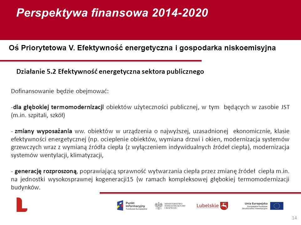 Perspektywa finansowa 2014-2020 14 Działanie 5.2 Efektywność energetyczna sektora publicznego Dofinansowanie będzie obejmować: -dla głębokiej termomodernizacji obiektów użyteczności publicznej, w tym będących w zasobie JST (m.in.
