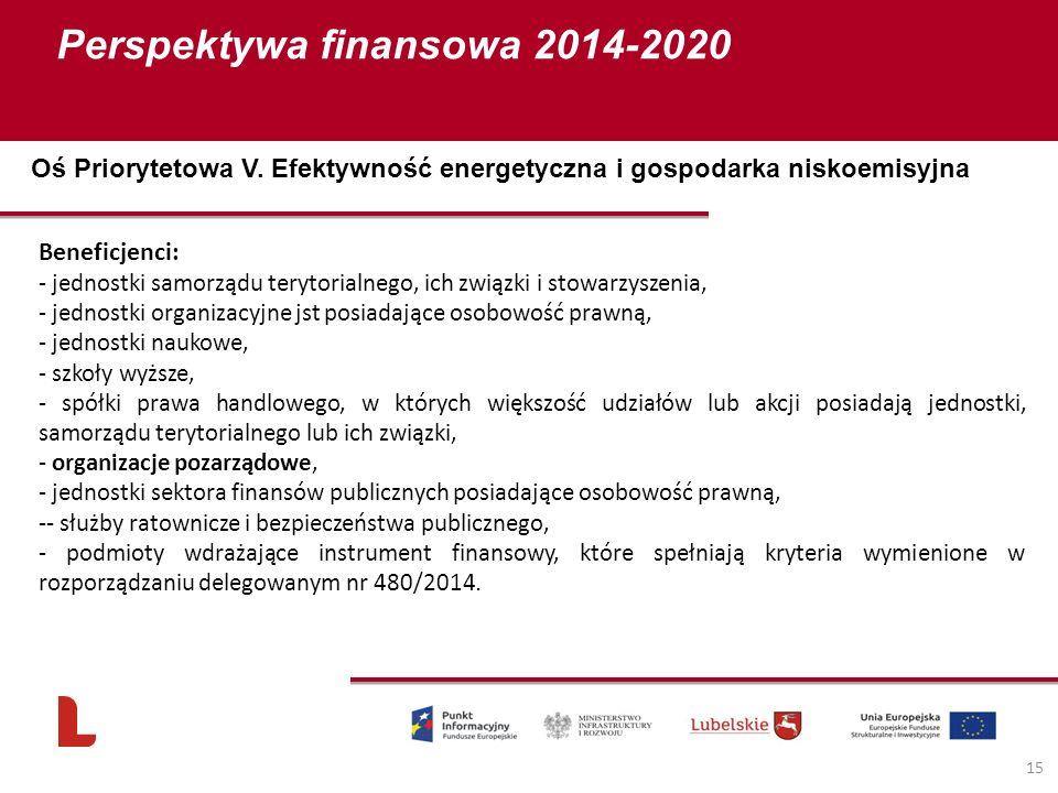 Perspektywa finansowa 2014-2020 15 Beneficjenci: - jednostki samorządu terytorialnego, ich związki i stowarzyszenia, - jednostki organizacyjne jst pos