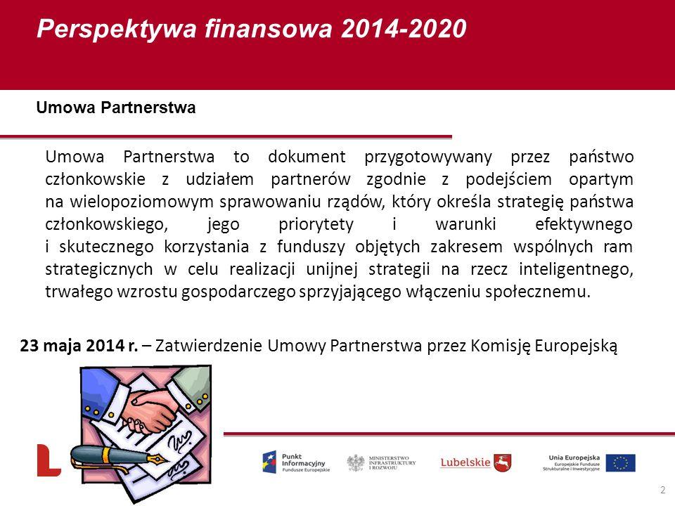 Perspektywa finansowa 2014-2020 2 Umowa Partnerstwa to dokument przygotowywany przez państwo członkowskie z udziałem partnerów zgodnie z podejściem opartym na wielopoziomowym sprawowaniu rządów, który określa strategię państwa członkowskiego, jego priorytety i warunki efektywnego i skutecznego korzystania z funduszy objętych zakresem wspólnych ram strategicznych w celu realizacji unijnej strategii na rzecz inteligentnego, trwałego wzrostu gospodarczego sprzyjającego włączeniu społecznemu.