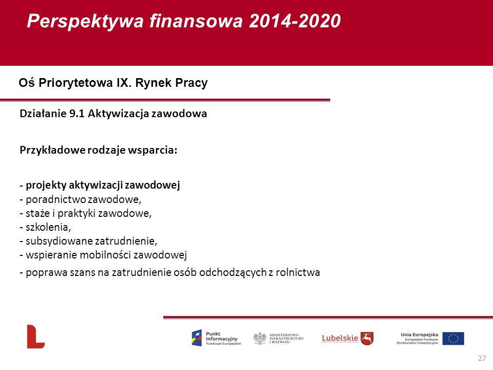 Perspektywa finansowa 2014-2020 27 Działanie 9.1 Aktywizacja zawodowa Przykładowe rodzaje wsparcia: - projekty aktywizacji zawodowej - poradnictwo zawodowe, - staże i praktyki zawodowe, - szkolenia, - subsydiowane zatrudnienie, - wspieranie mobilności zawodowej - poprawa szans na zatrudnienie osób odchodzących z rolnictwa Oś Priorytetowa IX.