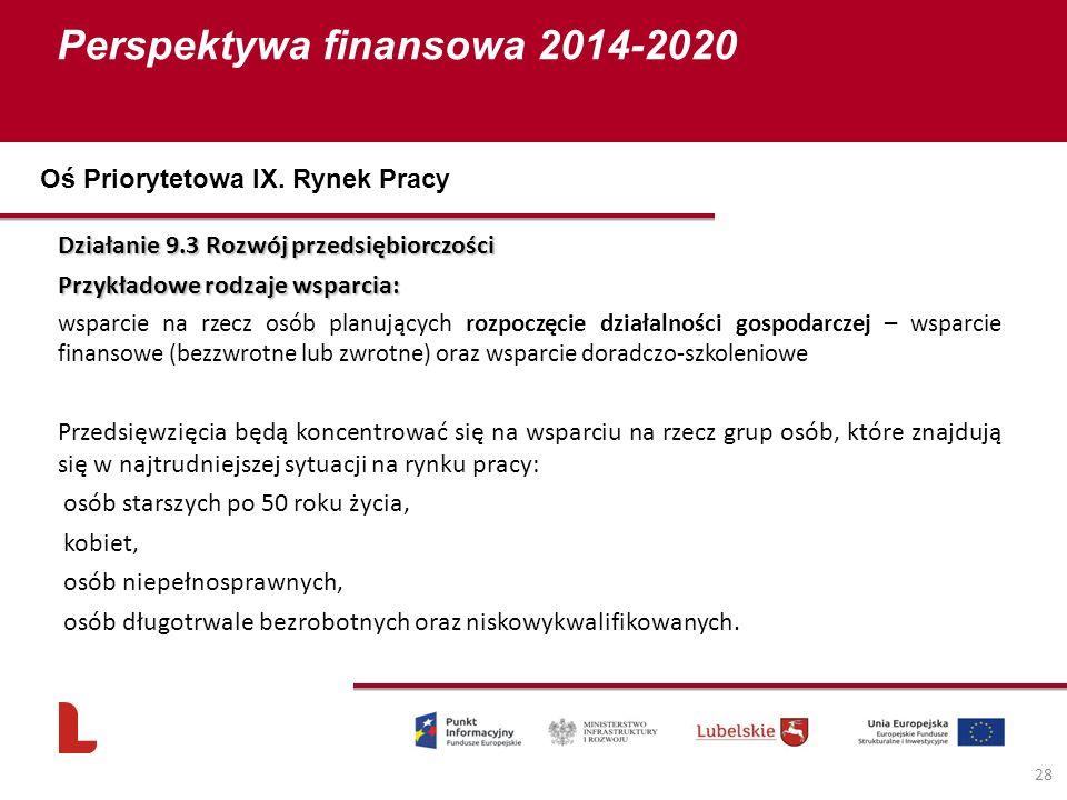 Perspektywa finansowa 2014-2020 28 Działanie 9.3 Rozwój przedsiębiorczości Przykładowe rodzaje wsparcia: wsparcie na rzecz osób planujących rozpoczęcie działalności gospodarczej – wsparcie finansowe (bezzwrotne lub zwrotne) oraz wsparcie doradczo-szkoleniowe Przedsięwzięcia będą koncentrować się na wsparciu na rzecz grup osób, które znajdują się w najtrudniejszej sytuacji na rynku pracy: osób starszych po 50 roku życia, kobiet, osób niepełnosprawnych, osób długotrwale bezrobotnych oraz niskowykwalifikowanych.