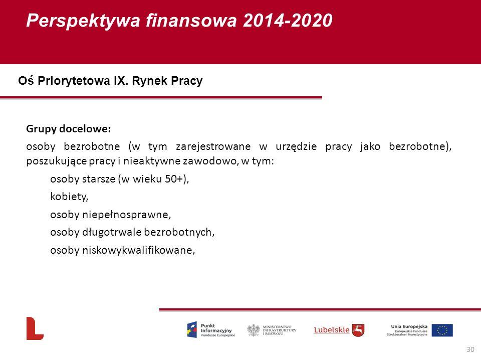 Perspektywa finansowa 2014-2020 30 Grupy docelowe: osoby bezrobotne (w tym zarejestrowane w urzędzie pracy jako bezrobotne), poszukujące pracy i nieaktywne zawodowo, w tym: osoby starsze (w wieku 50+), kobiety, osoby niepełnosprawne, osoby długotrwale bezrobotnych, osoby niskowykwalifikowane, Oś Priorytetowa IX.