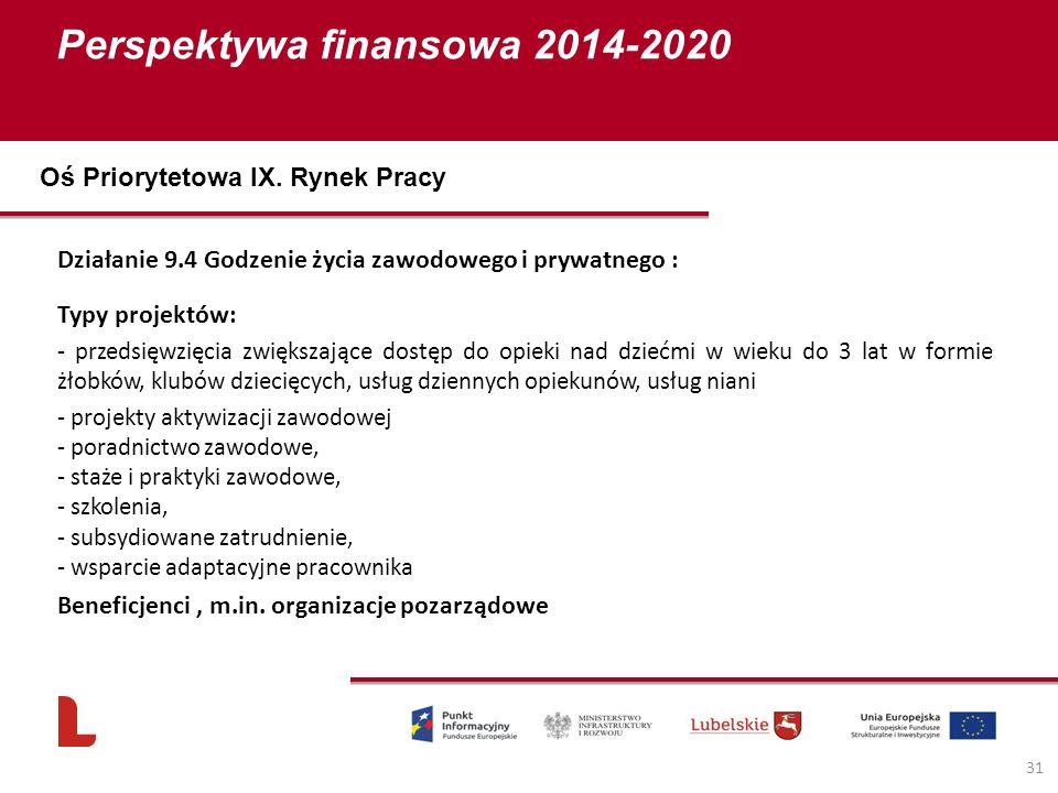 Perspektywa finansowa 2014-2020 31 Działanie 9.4 Godzenie życia zawodowego i prywatnego : Typy projektów: - przedsięwzięcia zwiększające dostęp do opieki nad dziećmi w wieku do 3 lat w formie żłobków, klubów dziecięcych, usług dziennych opiekunów, usług niani - projekty aktywizacji zawodowej - poradnictwo zawodowe, - staże i praktyki zawodowe, - szkolenia, - subsydiowane zatrudnienie, - wsparcie adaptacyjne pracownika Beneficjenci, m.in.