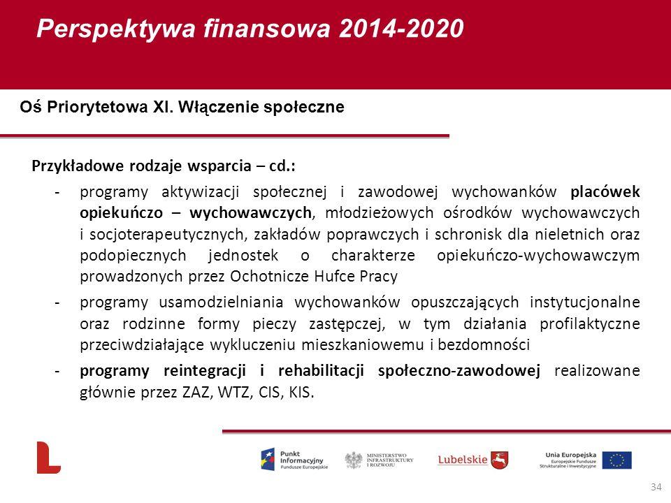 Perspektywa finansowa 2014-2020 34 Przykładowe rodzaje wsparcia – cd.: -programy aktywizacji społecznej i zawodowej wychowanków placówek opiekuńczo – wychowawczych, młodzieżowych ośrodków wychowawczych i socjoterapeutycznych, zakładów poprawczych i schronisk dla nieletnich oraz podopiecznych jednostek o charakterze opiekuńczo-wychowawczym prowadzonych przez Ochotnicze Hufce Pracy -programy usamodzielniania wychowanków opuszczających instytucjonalne oraz rodzinne formy pieczy zastępczej, w tym działania profilaktyczne przeciwdziałające wykluczeniu mieszkaniowemu i bezdomności -programy reintegracji i rehabilitacji społeczno-zawodowej realizowane głównie przez ZAZ, WTZ, CIS, KIS.