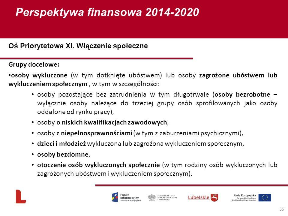 Perspektywa finansowa 2014-2020 35 Grupy docelowe: osoby wykluczone (w tym dotknięte ubóstwem) lub osoby zagrożone ubóstwem lub wykluczeniem społeczny
